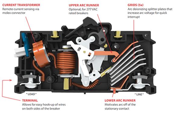断路器在电子行业中发挥着怎样的作用?