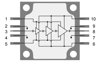 TGA2624-CP GaN功率放大器的詳細數據手冊免費下載