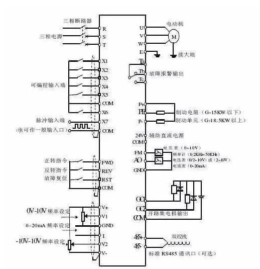 安川a1000变频器接什么线?安川变频器接线图解