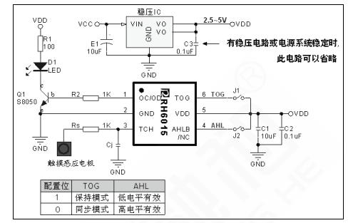 单通道触摸感应开关IC RH6015-C详细中文数据手册免费下载