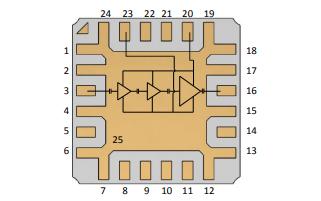 TGA2618-SM 砷化镓低噪声放大器的详细数据手册免费下载