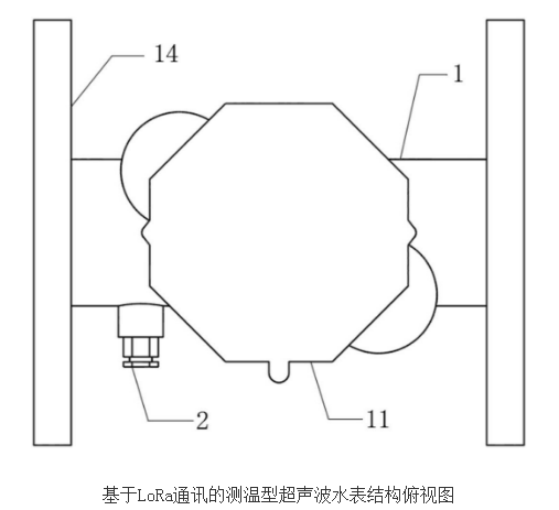 【新专利介绍】基于LoRa通讯的测温型超声波水表