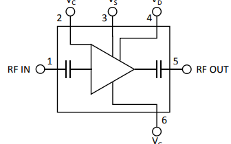 TGA2227 GaN低噪声放大器的详细数据手册免费下载