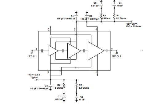 TGA2218氮化鎵功率放大器的詳細數據手冊免費下載
