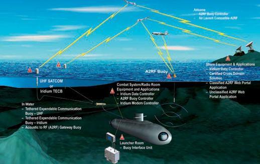 超声波水位传感器的相关应用