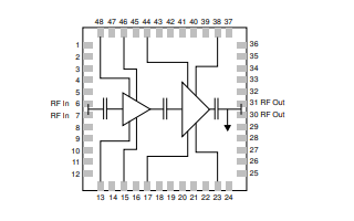 QPA1000氮化鎵S波段放大器的詳細數據手冊免費下載