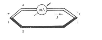 热电偶是什么 热电偶的测温原理分析