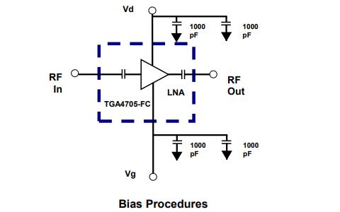 TGA4705-FC 倒装芯片低噪声放大器的详细数据手册免费下载