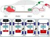 增程式電動車優勢是什么?未來會成為主流嗎?