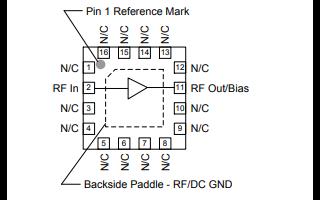 TQP3M9038高线性低噪声放大器的详细数据手册免费下载