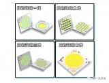 同一方光電研發5代雙色溫COB,滿足不同市場需求