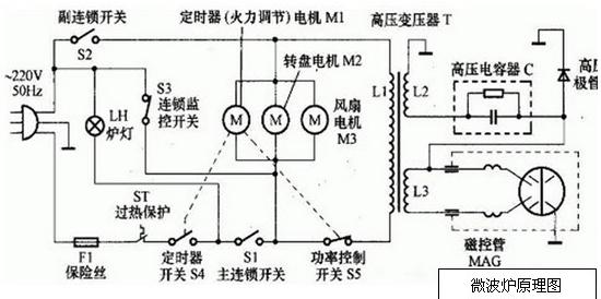 微波炉电容器接线方法 微波炉高压电容如何检测