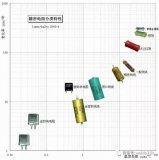 什么是精密电阻?
