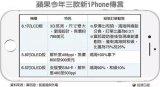 富士康已经拿下了绝大部分苹果新iPhone手机的代工份额