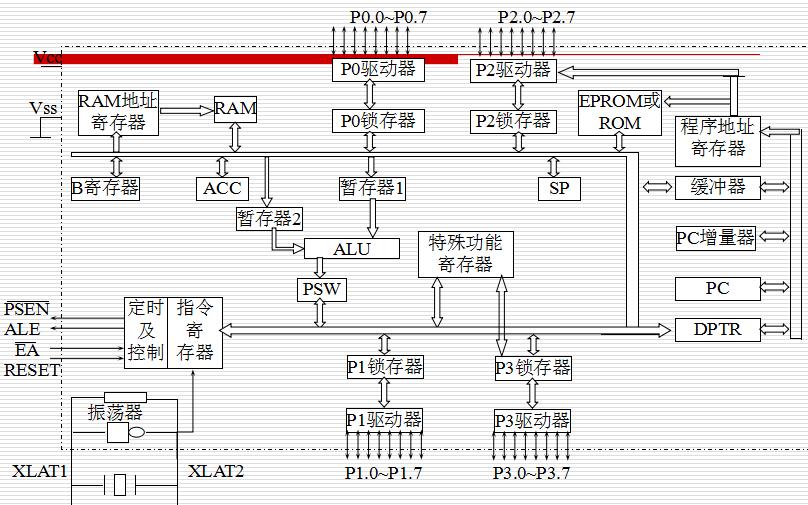 单片机原理与应用及C51程序设计(第三版)PPT电子教材详细资料免费下载