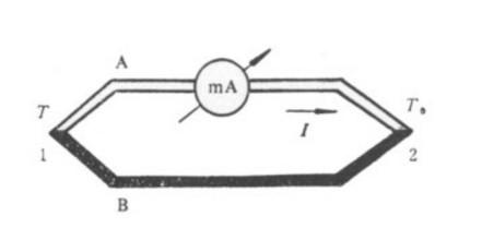 各种类型的热电偶温度如何计算