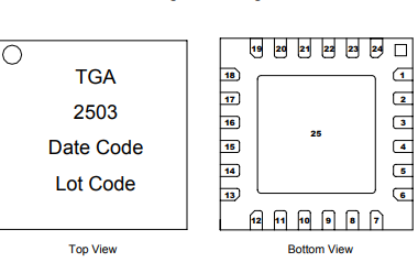 TGA2503-SM Ku波段放大器的详细数据手册免费下载