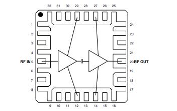 TGA2216-SM GaN功率放大器的詳細數據手冊免費下載
