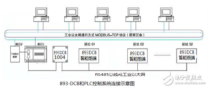 893-DCB系列智能前端在PLC控制系統中的應...