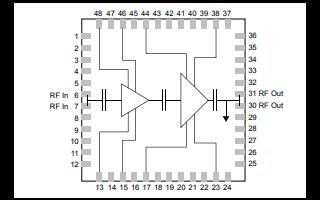 QPA1000氮化鎵放大器的詳細數據手冊免費下載