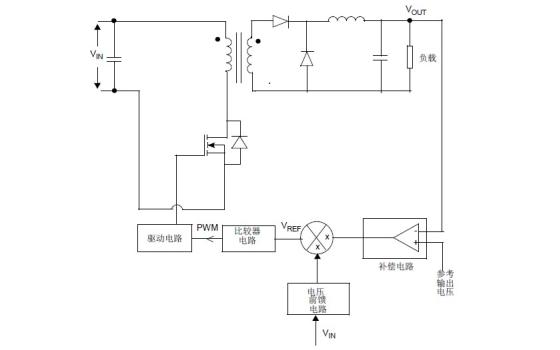 如何以STM32F334单片机设计降压型DC-DC可调压开关电源