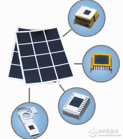 微电子封装有哪些技术和历史?
