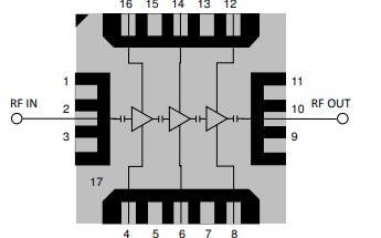 QPA2628砷化镓低噪声放大器的详细数据手册免费下载