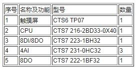 合信CTSC-200系列PLC和COPANEL触摸屏在风冷式冷热水机组中的应用设计
