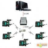 海为PLC网络通讯,网关H01TCP-4与无线Z...