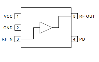 RF2472G 低噪声放大器的详细数据手册免费下载