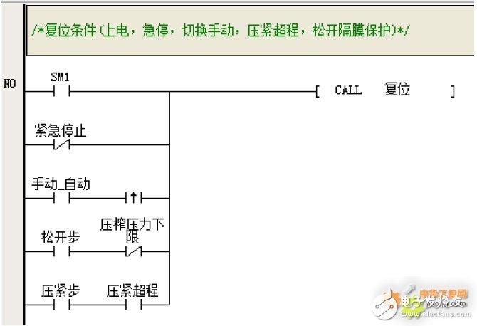 英威腾PLC在压滤机中的应用设计