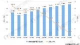 国内空调市场逐步恢复生机,中央空调增长空间扩大