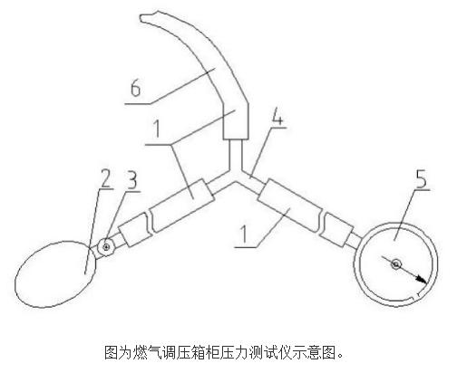 【新专利介绍】一种燃气调压箱柜压力测试仪