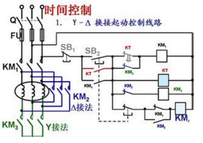 星三角启动需要几根线 电动机接交流接触器接线图