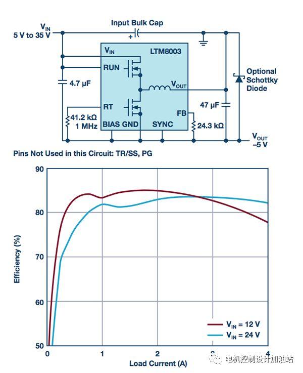 低EMI电源解决方案