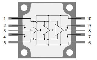 TGA2219-CP 氮化鎵功率放大器的詳細數據手冊免費下載