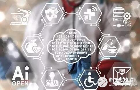 医疗人工智能该如何发展?又该如何应对疫苗危机?