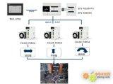 EM1系列HMI人机界面+EP1系列PLC,现实机械手工作高效和精准龙8国际下载