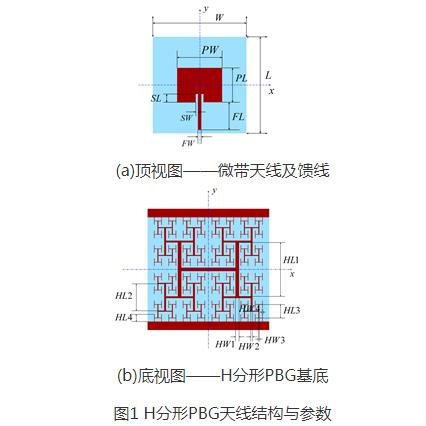 基于分形结构的小型化微带贴片天线龙8国际下载