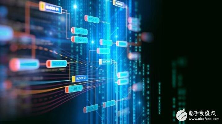 Finterra利用区块链技术创建Waqf平台,来促进对人类的服务
