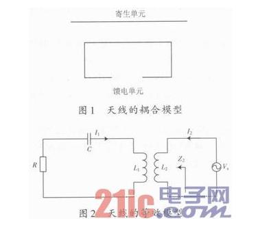 一种结构简单的兼容多标准的宽带RFID标签天线龙8国际下载