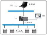 合信CTSC-200系列PLC和COPANEL触摸屏在风冷式冷热水机组中的应用龙8国际下载