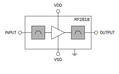 RF2818集成输入和输出声表面波滤波器的GPS低噪声放大器的数据手册