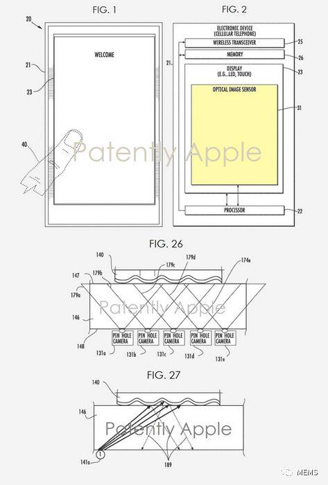 苹果新专利曝光:屏下微孔洞镜头与屏下识别3D指纹结构数据