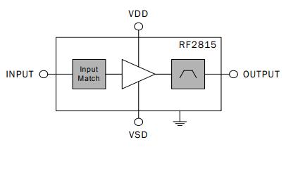 RF2815集成输出SAW滤波器的GPS低噪声放大器的详细数据手册免费下载