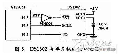 以AT89C51单片机为智能单元的全自动太阳跟踪系统设计