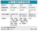 台积电横扫5G及AI关键芯片订单,成全球晶圆代工...