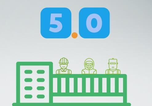 工业5.0时代即将到来,人机协作是发展趋势