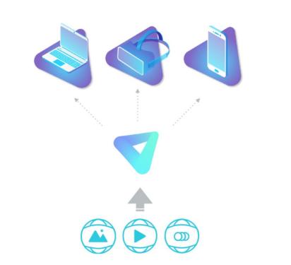 VeeR发布了全新的VR互动体验,想一站式解决V...