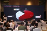 2018上半年家电网购分析报告,京东以60.5%的份额继续占据家电线上网购第一